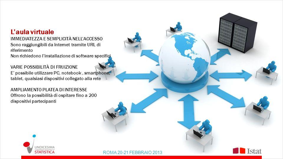 REPEREBILITÁ DEI CONTENUTI FLESSIBILITÀ CONDIVISIONE COLLABORAZIONE APPRENDIMENTO IN RETE Aumento dellutenza Miglior accesso alla formazione e al contenuto divulgato Diminuzione dei costi ROMA 20-21 FEBBRAIO 2013