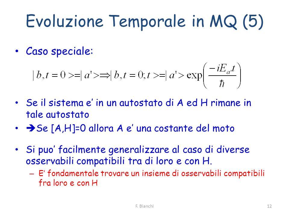 Evoluzione Temporale in MQ (5) Caso speciale: Se il sistema e in un autostato di A ed H rimane in tale autostato Se [A,H]=0 allora A e una costante de