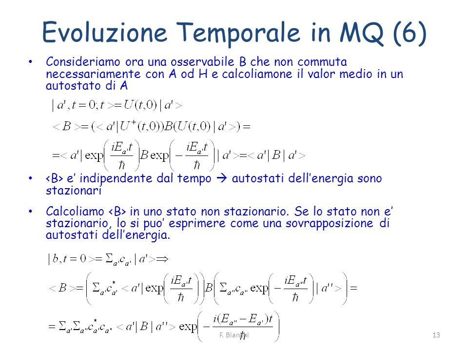 Evoluzione Temporale in MQ (6) Consideriamo ora una osservabile B che non commuta necessariamente con A od H e calcoliamone il valor medio in un autos