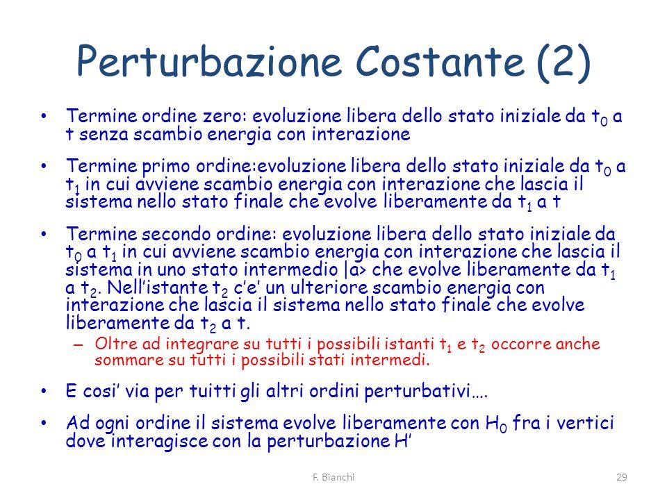Perturbazione Costante (2) Termine ordine zero: evoluzione libera dello stato iniziale da t 0 a t senza scambio energia con interazione Termine primo