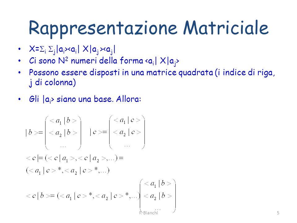 Rappresentazione Matriciale X= i j |a i > <a j | Ci sono N 2 numeri della forma Possono essere disposti in una matrice quadrata (i indice di riga, j d
