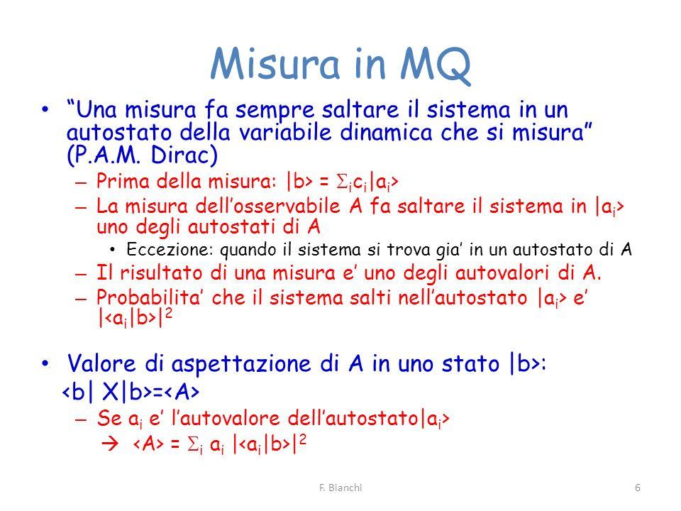 Misura in MQ Una misura fa sempre saltare il sistema in un autostato della variabile dinamica che si misura (P.A.M. Dirac) – Prima della misura:  b> =