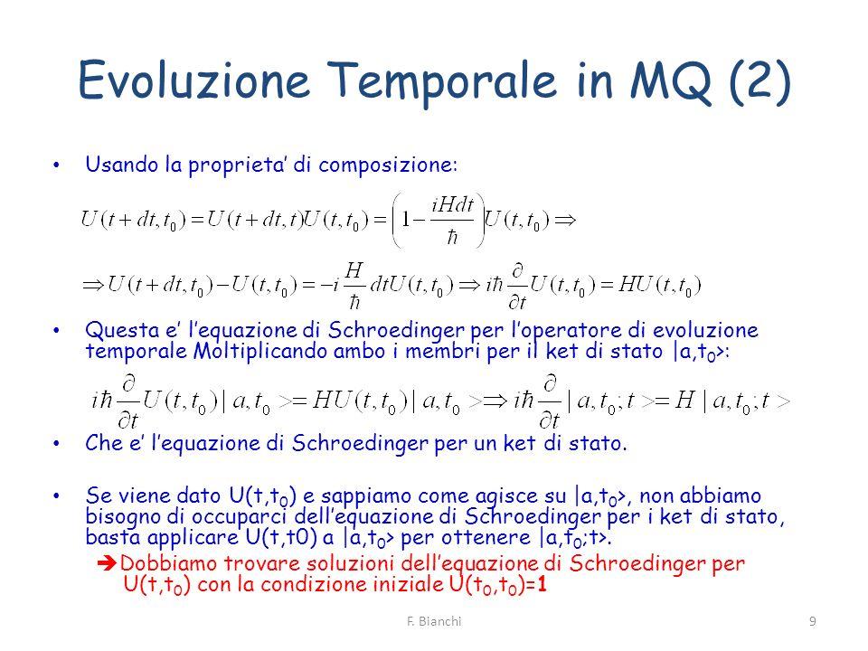 Evoluzione Temporale in MQ (2) Usando la proprieta di composizione: Questa e lequazione di Schroedinger per loperatore di evoluzione temporale Moltipl