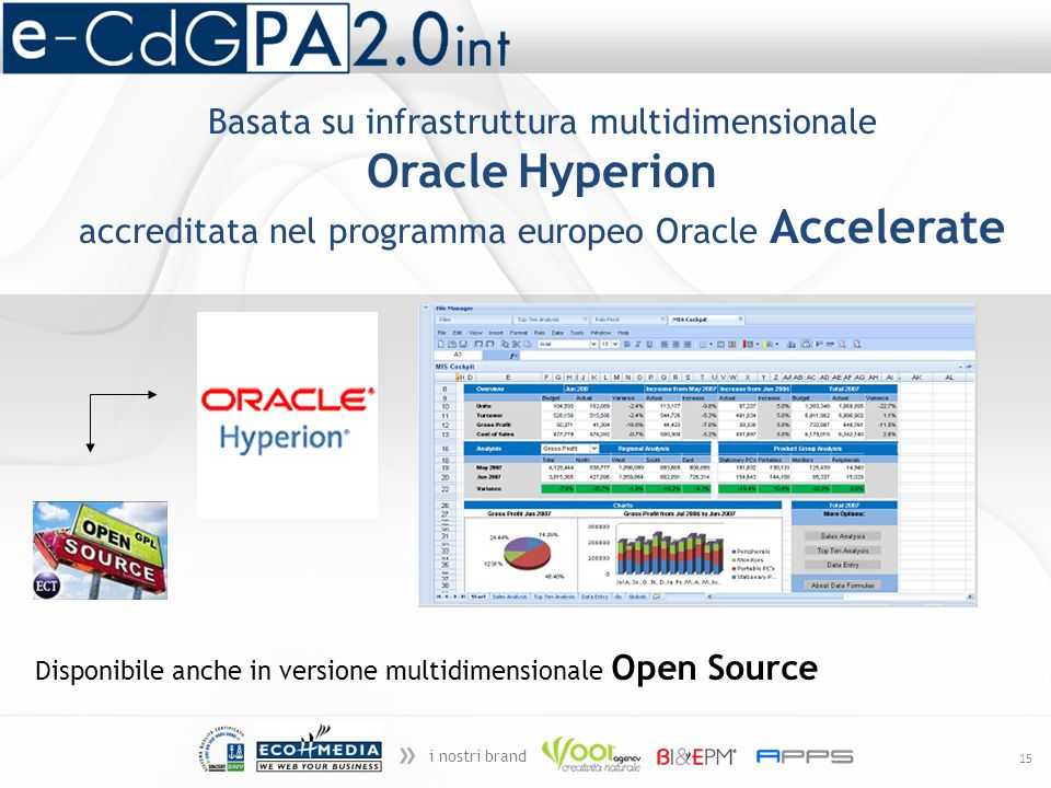 » i nostri brand 15 Basata su infrastruttura multidimensionale Oracle Hyperion accreditata nel programma europeo Oracle Accelerate Disponibile anche in versione multidimensionale Open Source