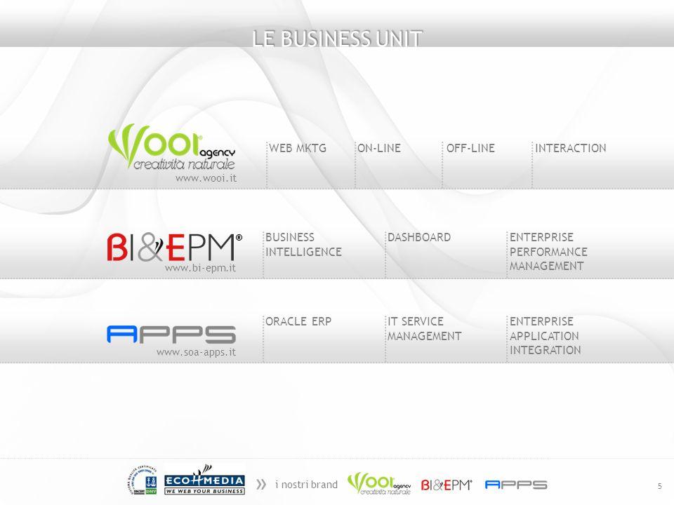 » i nostri brand 16 CREDITS www.wooi.it www.bi-epm.it www.soa-apps.it Franco Silvi Sales Manager Franco.silvi@ecohmedia.com Mob.