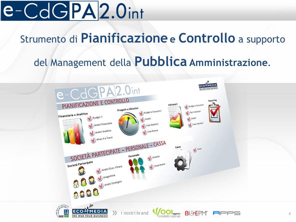 » i nostri brand 6 Strumento di Pianificazione e Controllo a supporto del Management della Pubblica Amministrazione.