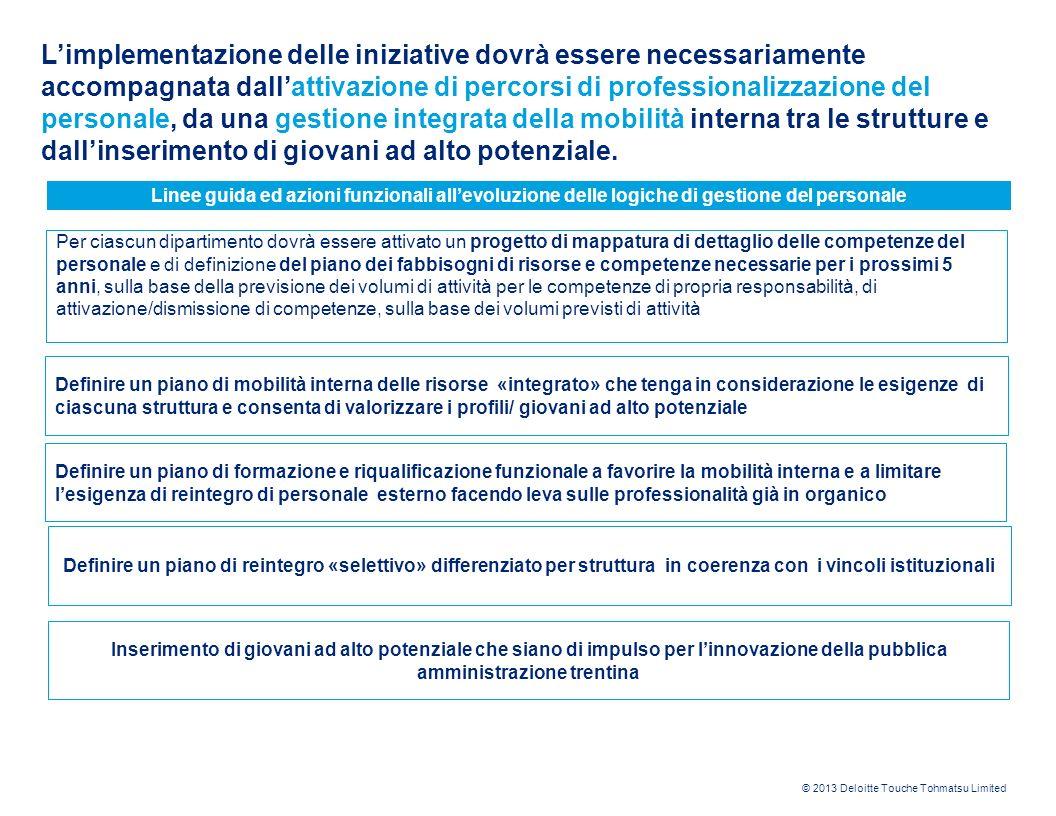 © 2013 Deloitte Touche Tohmatsu Limited 13 Limplementazione delle iniziative dovrà essere necessariamente accompagnata dallattivazione di percorsi di
