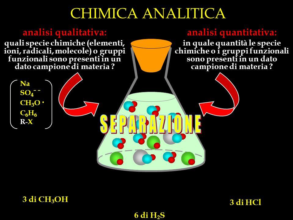 CHIMICA ANALITICA analisi qualitativa: quali specie chimiche (elementi, ioni, radicali, molecole) o gruppi funzionali sono presenti in un dato campione di materia .