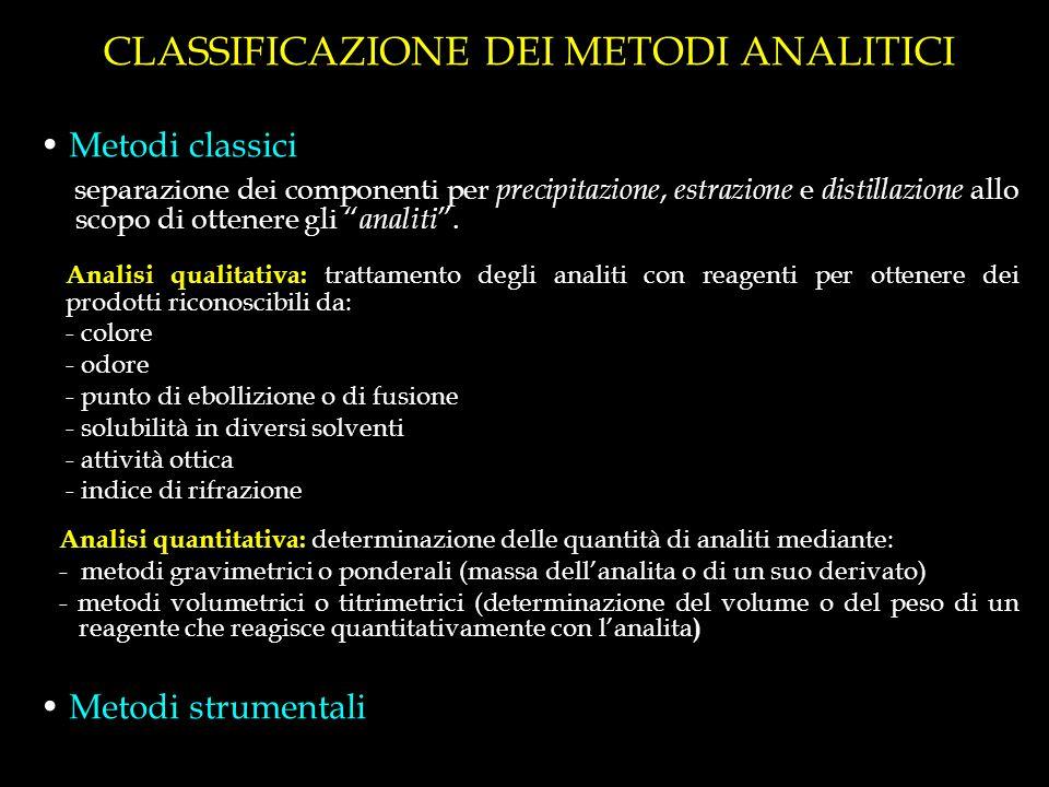 CLASSIFICAZIONE DEI METODI ANALITICI Metodi classici separazione dei componenti per precipitazione, estrazione e distillazione allo scopo di ottenere gli analiti.