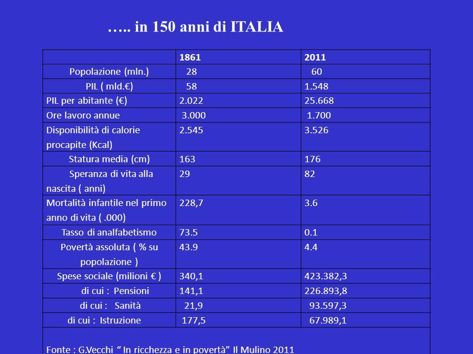 ITALIA : a che punto è la notte ?