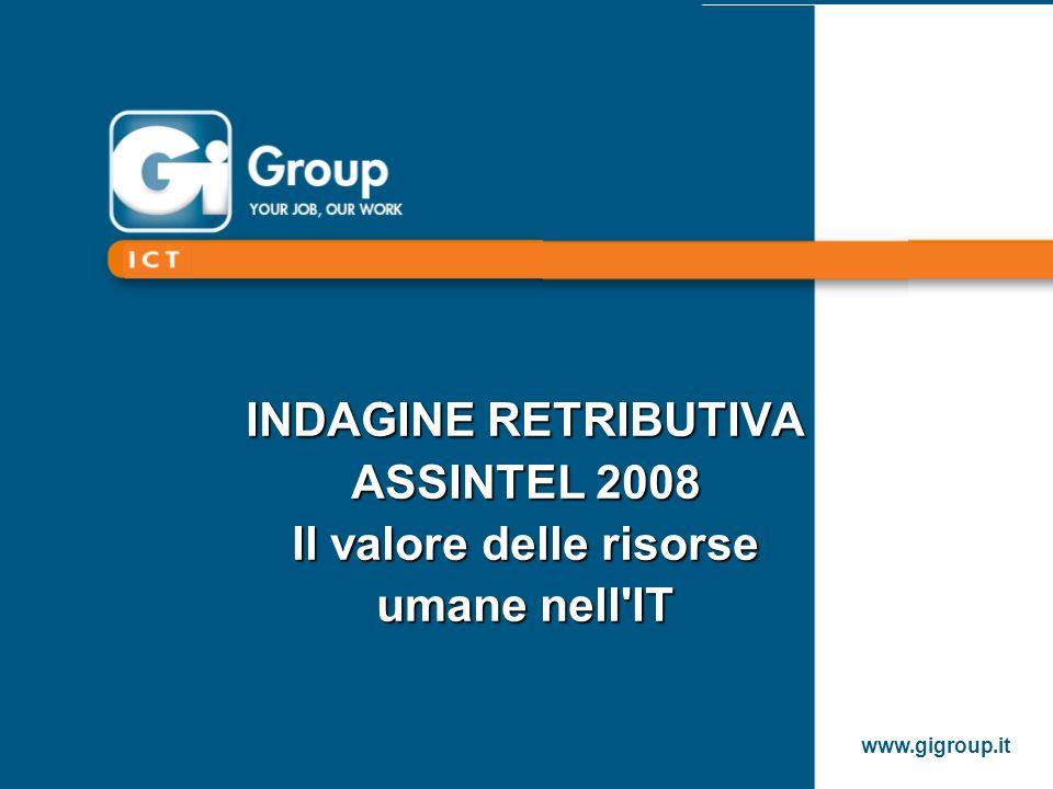 www.gigroup.it INDAGINE RETRIBUTIVA ASSINTEL 2008 Il valore delle risorse umane nell IT