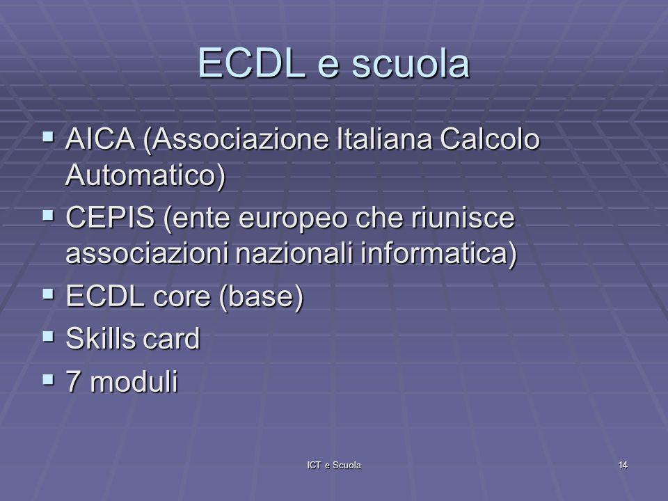 ICT e Scuola14 ECDL e scuola AICA (Associazione Italiana Calcolo Automatico) AICA (Associazione Italiana Calcolo Automatico) CEPIS (ente europeo che riunisce associazioni nazionali informatica) CEPIS (ente europeo che riunisce associazioni nazionali informatica) ECDL core (base) ECDL core (base) Skills card Skills card 7 moduli 7 moduli