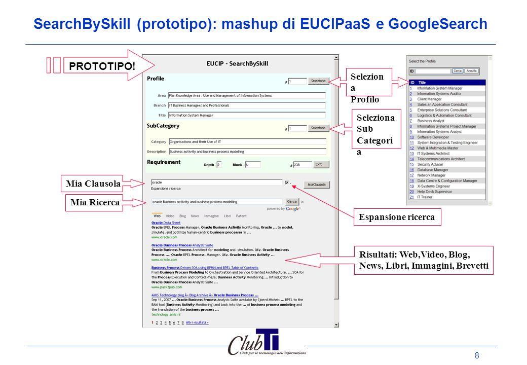 9 SearchBySkill (prototipo): architettura logica SYLLABUS SYLLOG Syllabus Web-Service Search By Skill SylEditor End Users EUCIP FACTORYSearchBySkill USERS AICA Editors Auditors Google Search Web-Service WEB GOOGLE FACTORY Google Indexes & Logs