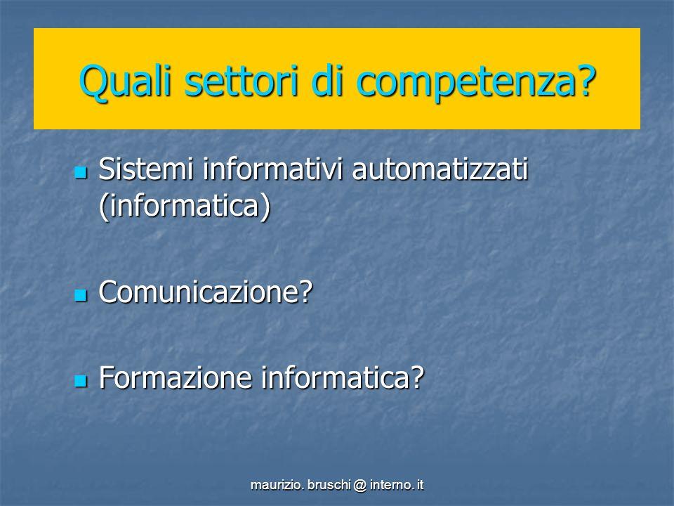 maurizio. bruschi @ interno. it Quali settori di competenza.
