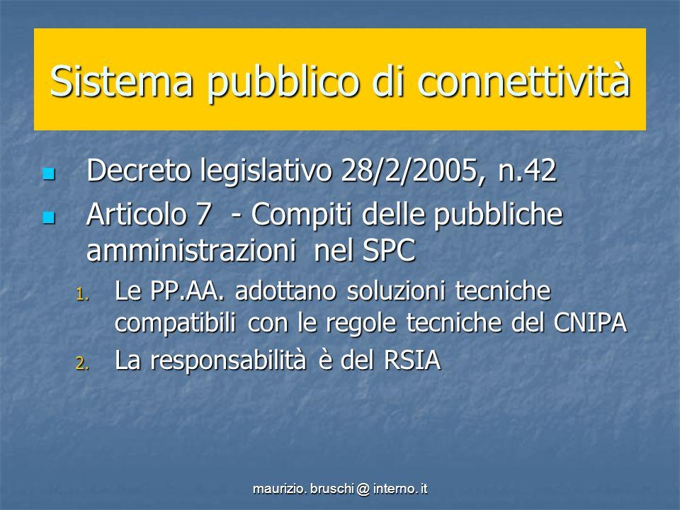 maurizio.bruschi @ interno. it Codice dellamministrazione digitale Art.