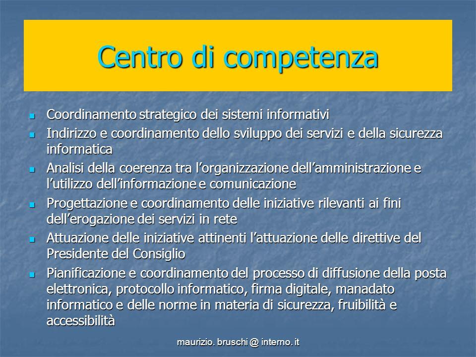 maurizio.bruschi @ interno. it Centro di competenza Ma cosè un centro di competenza.