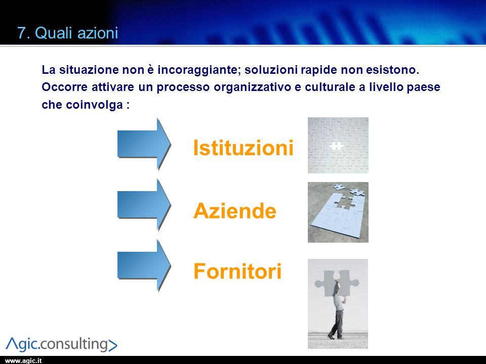 www.agic.it 7. Quali azioni La situazione non è incoraggiante; soluzioni rapide non esistono. Occorre attivare un processo organizzativo e culturale a