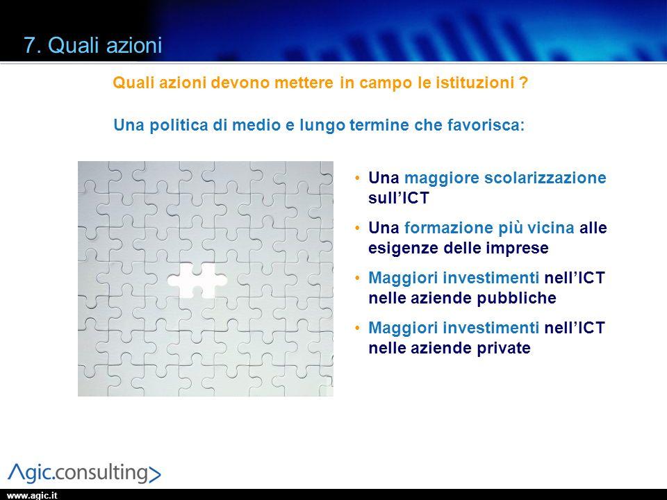 www.agic.it 7. Quali azioni Una politica di medio e lungo termine che favorisca: Quali azioni devono mettere in campo le istituzioni ? Una maggiore sc