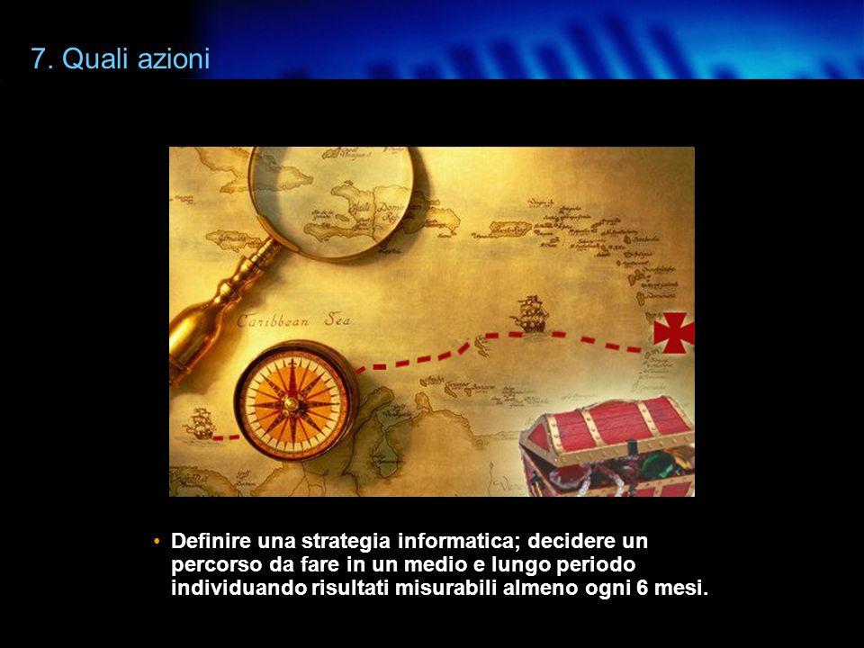 www.agic.it 7. Quali azioni Definire una strategia informatica; decidere un percorso da fare in un medio e lungo periodo individuando risultati misura