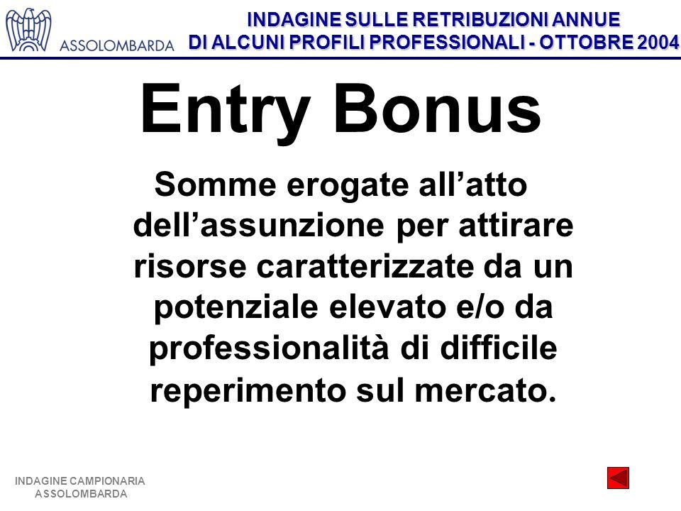INDAGINE SULLE RETRIBUZIONI ANNUE DI ALCUNI PROFILI PROFESSIONALI - OTTOBRE 2004 INDAGINE CAMPIONARIA ASSOLOMBARDA Entry Bonus Somme erogate allatto d