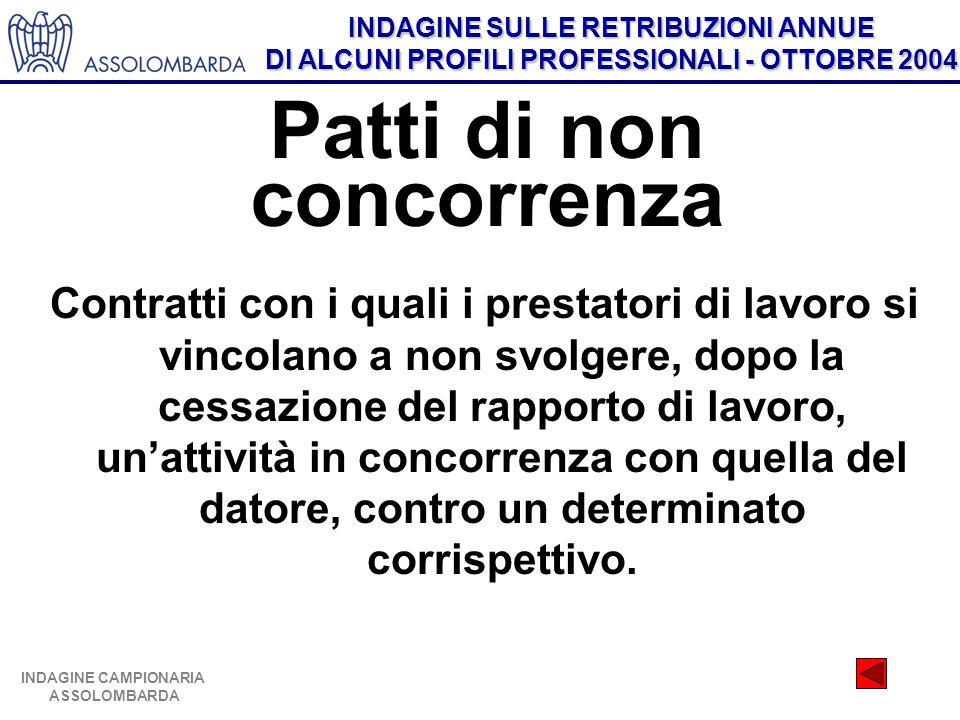 INDAGINE SULLE RETRIBUZIONI ANNUE DI ALCUNI PROFILI PROFESSIONALI - OTTOBRE 2004 INDAGINE CAMPIONARIA ASSOLOMBARDA Patti di non concorrenza Contratti