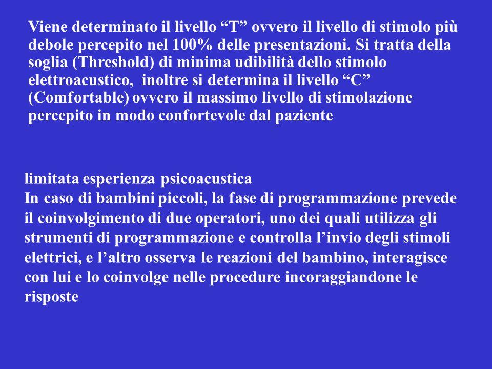Viene determinato il livello T ovvero il livello di stimolo più debole percepito nel 100% delle presentazioni. Si tratta della soglia (Threshold) di m