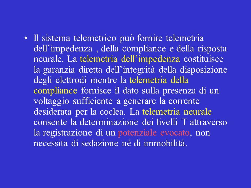 Il sistema telemetrico può fornire telemetria dellimpedenza, della compliance e della risposta neurale. La telemetria dellimpedenza costituisce la gar
