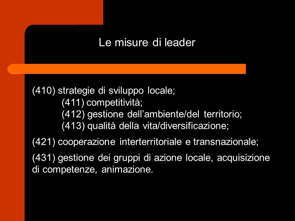 Le misure di leader (410) strategie di sviluppo locale; (411) competitività; (412) gestione dellambiente/del territorio; (413) qualità della vita/diversificazione; (421) cooperazione interterritoriale e transnazionale; (431) gestione dei gruppi di azione locale, acquisizione di competenze, animazione.