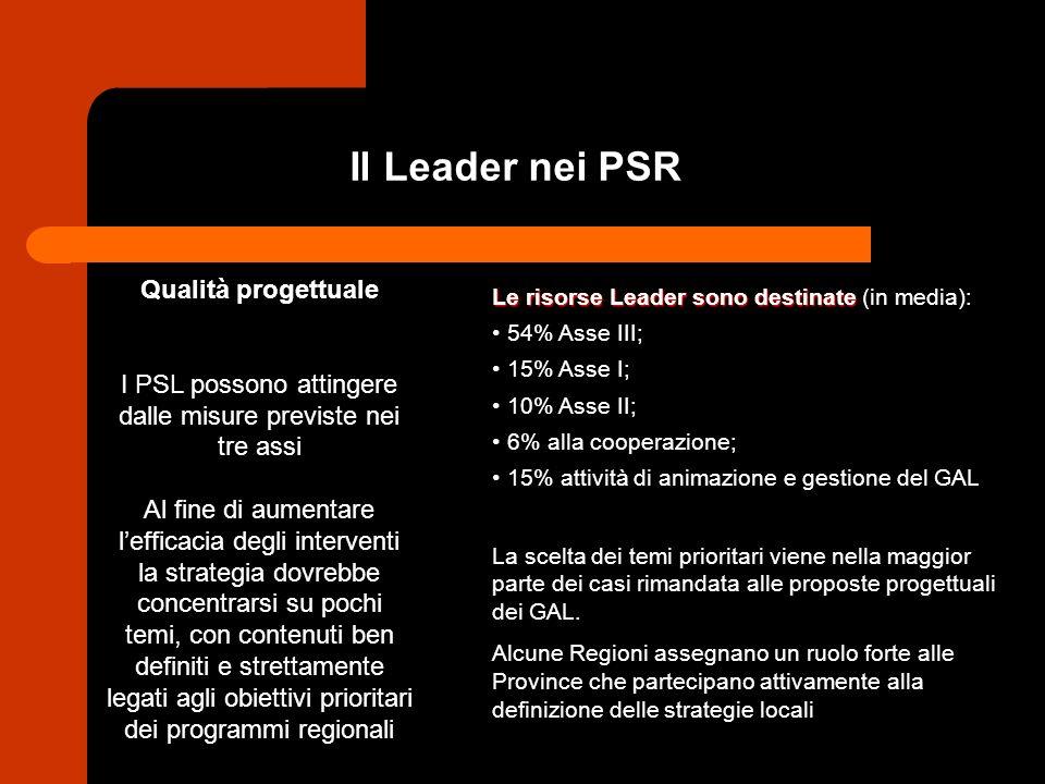 Il Leader nei PSR Qualità progettuale I PSL possono attingere dalle misure previste nei tre assi Al fine di aumentare lefficacia degli interventi la strategia dovrebbe concentrarsi su pochi temi, con contenuti ben definiti e strettamente legati agli obiettivi prioritari dei programmi regionali Le risorse Leader sono destinate Le risorse Leader sono destinate (in media): 54% Asse III; 15% Asse I; 10% Asse II; 6% alla cooperazione; 15% attività di animazione e gestione del GAL La scelta dei temi prioritari viene nella maggior parte dei casi rimandata alle proposte progettuali dei GAL.