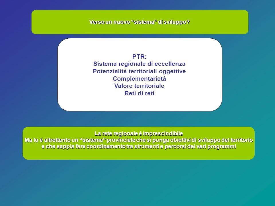 PTR: Sistema regionale di eccellenza Potenzialità territoriali oggettive Complementarietà Valore territoriale Reti di reti Verso un nuovo sistema di sviluppo.