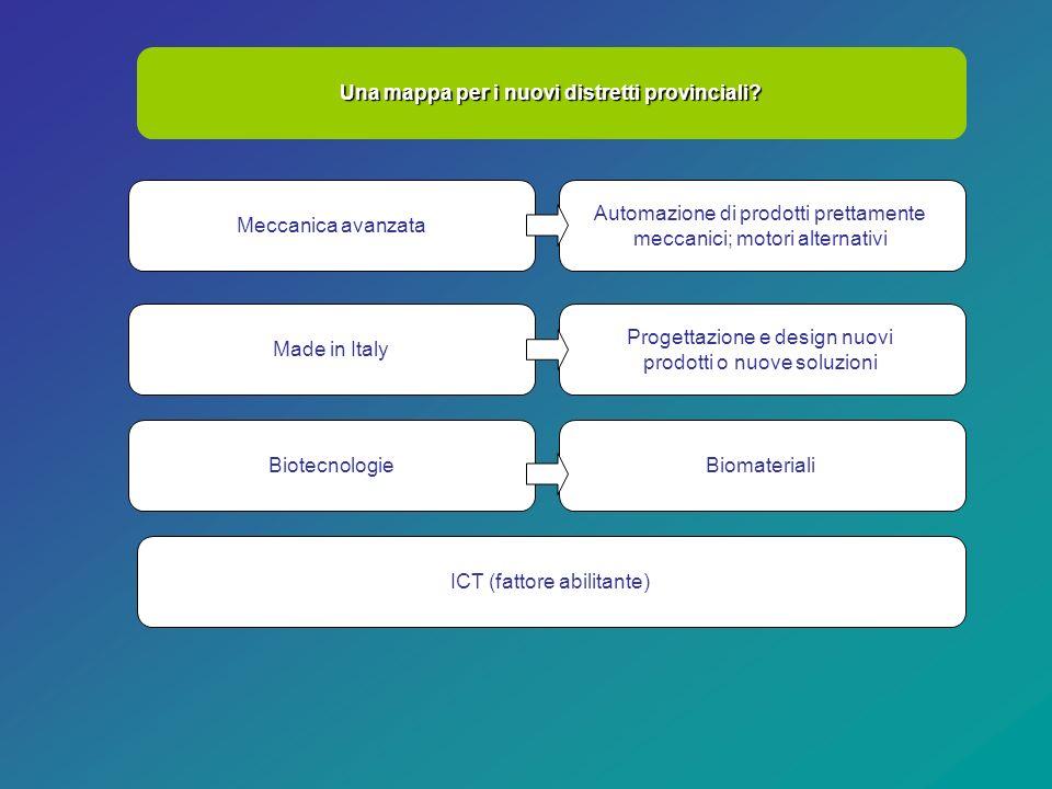 Biotecnologie Meccanica avanzata Made in Italy ICT (fattore abilitante) Biomateriali Automazione di prodotti prettamente meccanici; motori alternativi Progettazione e design nuovi prodotti o nuove soluzioni Una mappa per i nuovi distretti provinciali