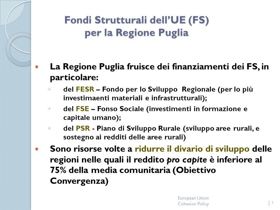 European Union Cohesion Policy 3 Fondi Strutturali dellUE (FS) per la Regione Puglia La Regione Puglia fruisce dei finanziamenti dei FS, in particolare: del FESR – Fondo per lo Sviluppo Regionale (per lo più investimaenti materiali e infrastrutturali); del FSE – Fonso Sociale (investimenti in formazione e capitale umano); del PSR - Piano di Sviluppo Rurale (sviluppo aree rurali, e sostegno ai redditi delle aree rurali) Sono risorse volte a ridurre il divario di sviluppo delle regioni nelle quali il reddito pro capite è inferiore al 75% della media comunitaria (Obiettivo Convergenza)