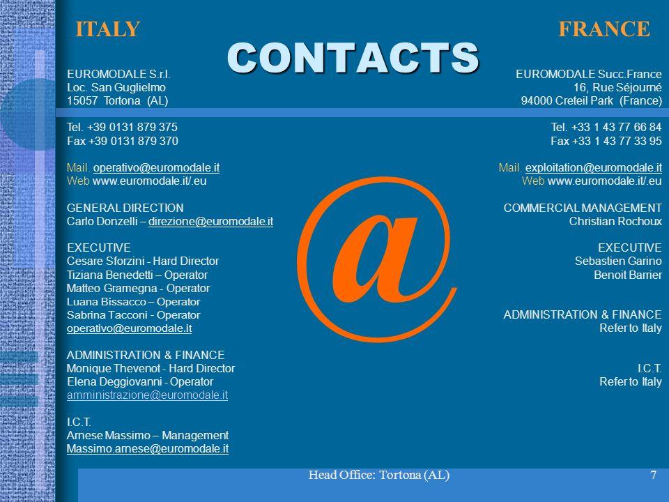 Head Office: Tortona (AL)8 SPECIALS I.T.Inside We have a private inside I.C.T.