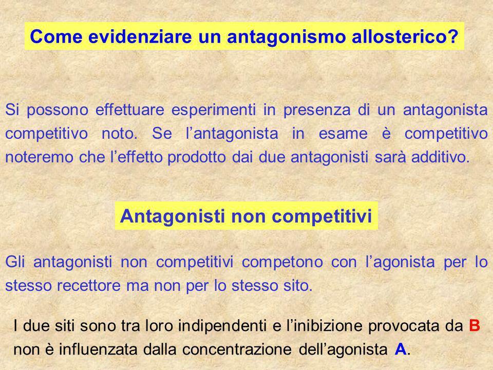 Come evidenziare un antagonismo allosterico? Si possono effettuare esperimenti in presenza di un antagonista competitivo noto. Se lantagonista in esam