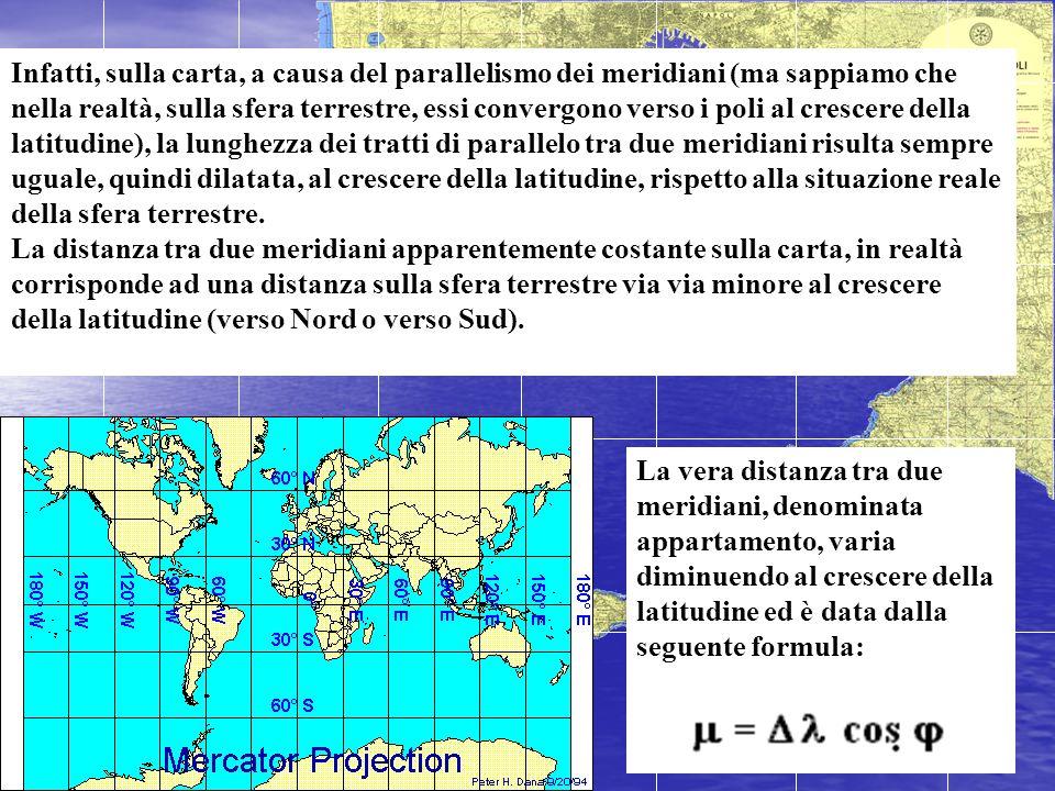Infatti, sulla carta, a causa del parallelismo dei meridiani (ma sappiamo che nella realtà, sulla sfera terrestre, essi convergono verso i poli al cre