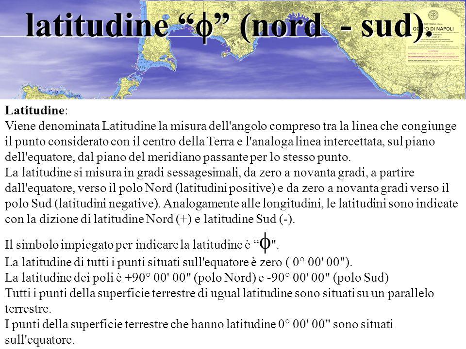 latitudine (nord - sud). Latitudine: Viene denominata Latitudine la misura dell'angolo compreso tra la linea che congiunge il punto considerato con il