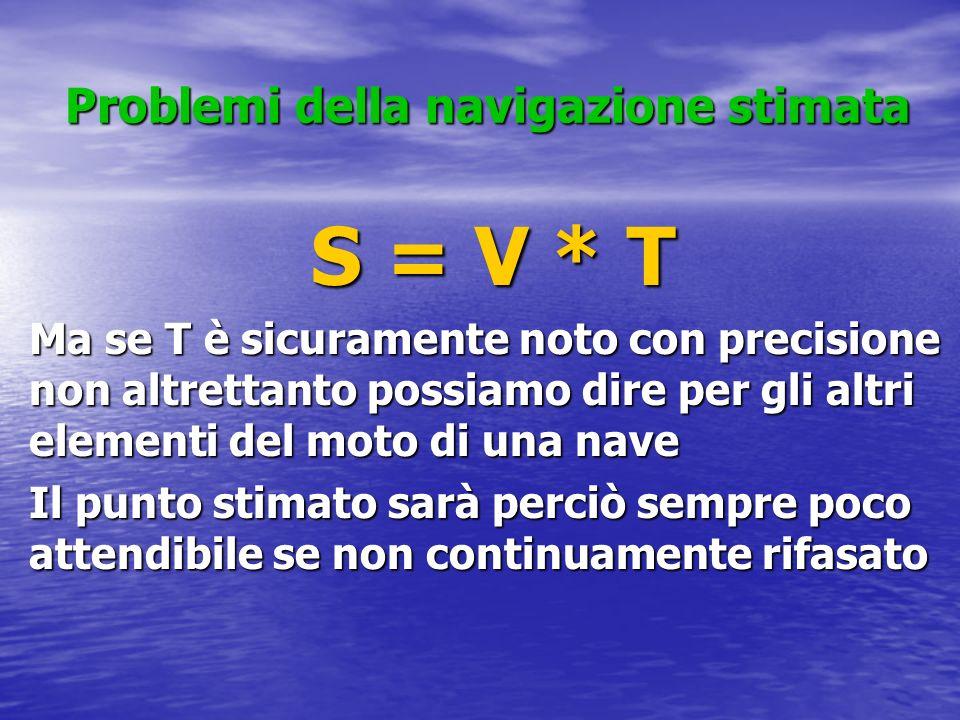 S = V * T Ma se T è sicuramente noto con precisione non altrettanto possiamo dire per gli altri elementi del moto di una nave Il punto stimato sarà pe