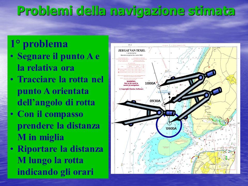 0900A 0930A 1000A 1° problema Segnare il punto A e la relativa ora Tracciare la rotta nel punto A orientata dellangolo di rotta Con il compasso prende