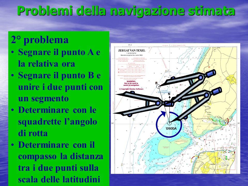 0900A B 2° problema Segnare il punto A e la relativa ora Segnare il punto B e unire i due punti con un segmento Determinare con le squadrette langolo