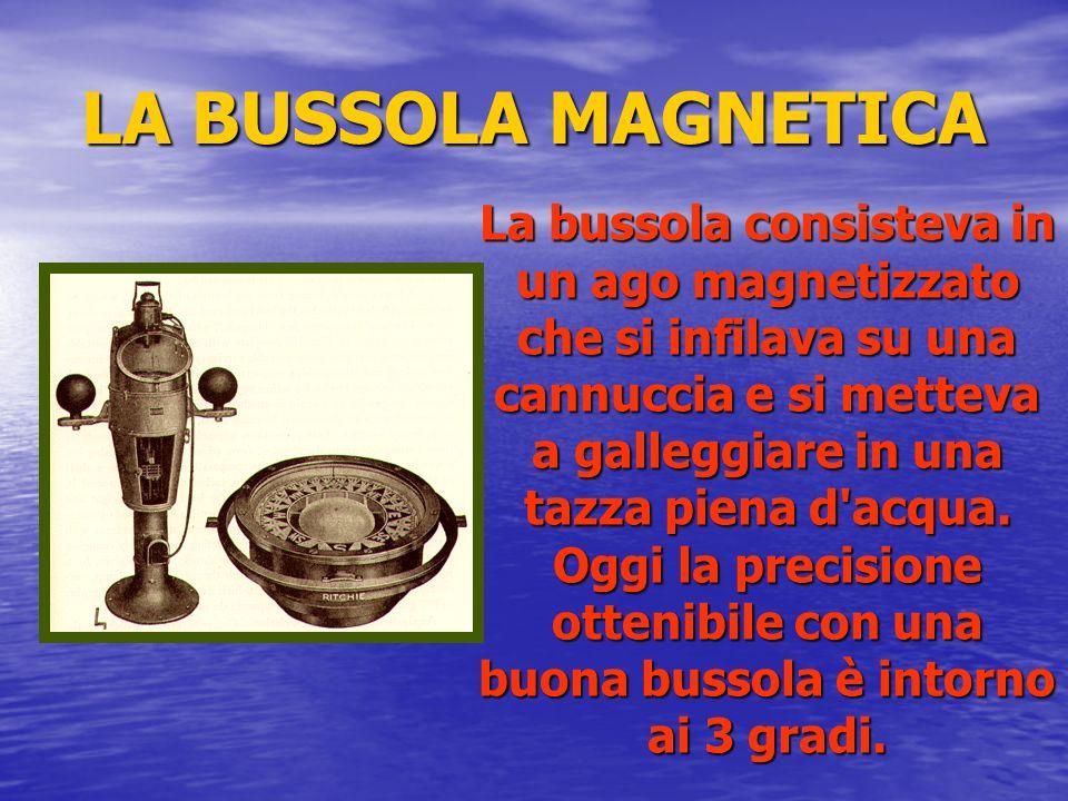 LA BUSSOLA MAGNETICA La bussola consisteva in un ago magnetizzato che si infilava su una cannuccia e si metteva a galleggiare in una tazza piena d'acq