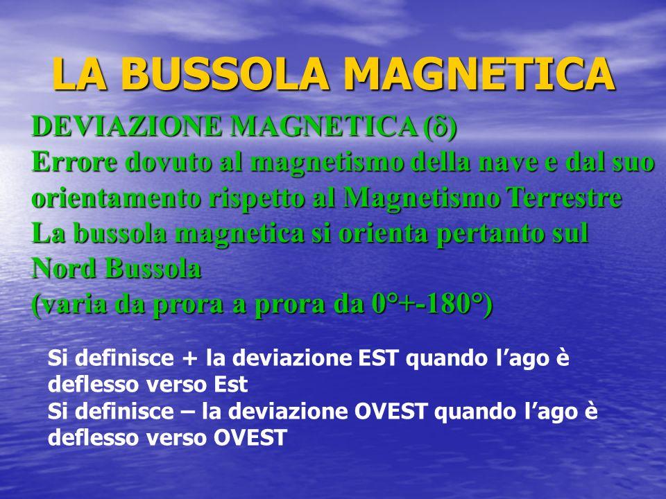 LA BUSSOLA MAGNETICA DEVIAZIONE MAGNETICA ( ) Errore dovuto al magnetismo della nave e dal suo orientamento rispetto al Magnetismo Terrestre La bussol