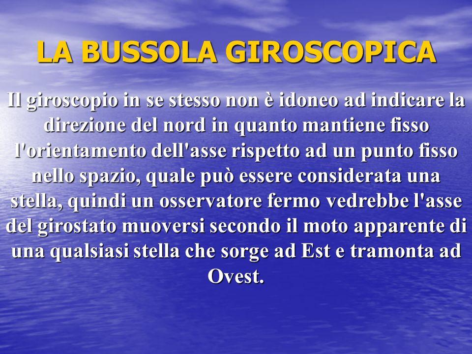 LA BUSSOLA GIROSCOPICA Il giroscopio in se stesso non è idoneo ad indicare la direzione del nord in quanto mantiene fisso l'orientamento dell'asse ris