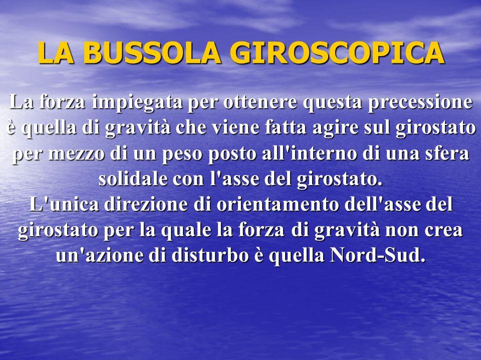 LA BUSSOLA GIROSCOPICA La forza impiegata per ottenere questa precessione è quella di gravità che viene fatta agire sul girostato per mezzo di un peso