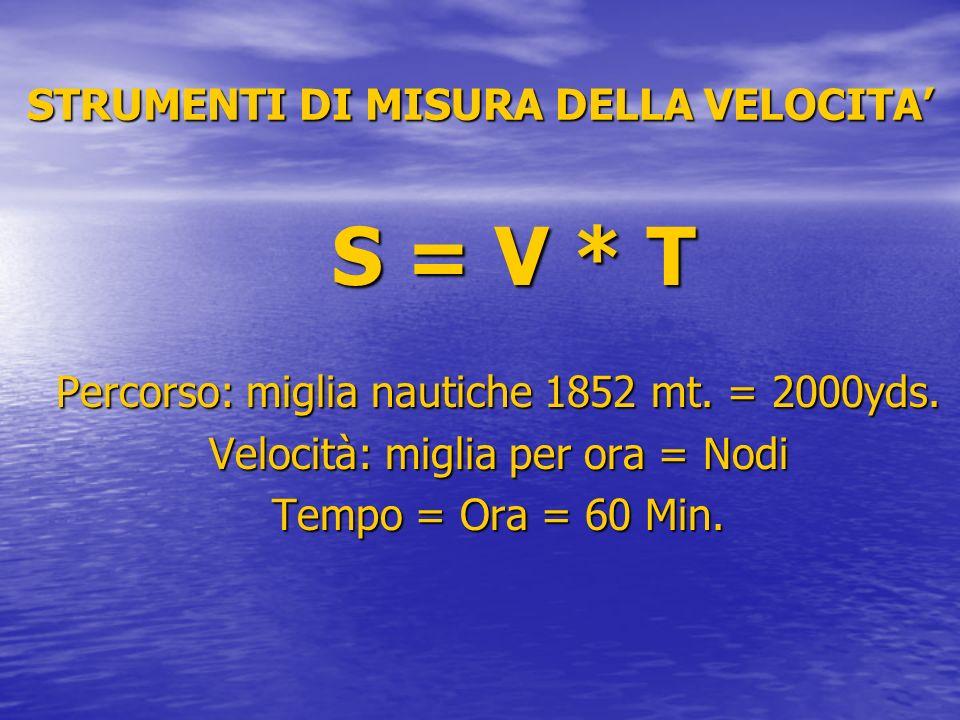STRUMENTI DI MISURA DELLA VELOCITA S = V * T Percorso: miglia nautiche 1852 mt. = 2000yds. Velocità: miglia per ora = Nodi Tempo = Ora = 60 Min.
