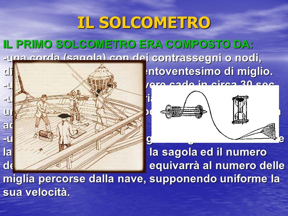 IL SOLCOMETRO IL PRIMO SOLCOMETRO ERA COMPOSTO DA: -una corda (sagola) con dei contrassegni o nodi, distanti m 15,43, cioè un centoventesimo di miglio