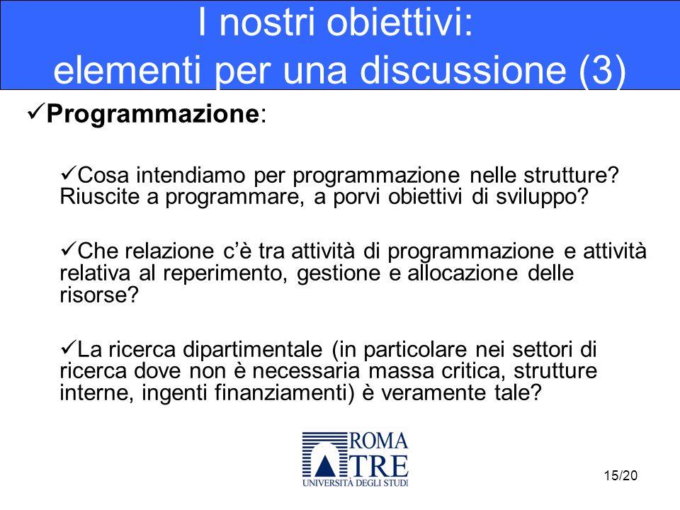 Programmazione: Cosa intendiamo per programmazione nelle strutture? Riuscite a programmare, a porvi obiettivi di sviluppo? Che relazione cè tra attivi