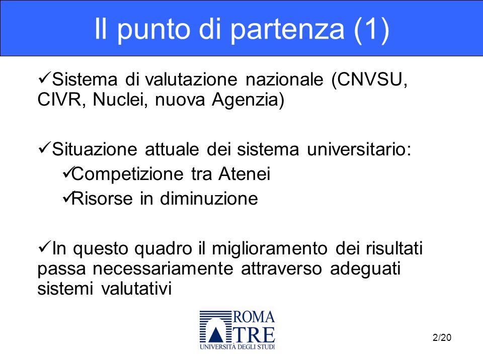Sistema di valutazione nazionale (CNVSU, CIVR, Nuclei, nuova Agenzia) Situazione attuale dei sistema universitario: Competizione tra Atenei Risorse in