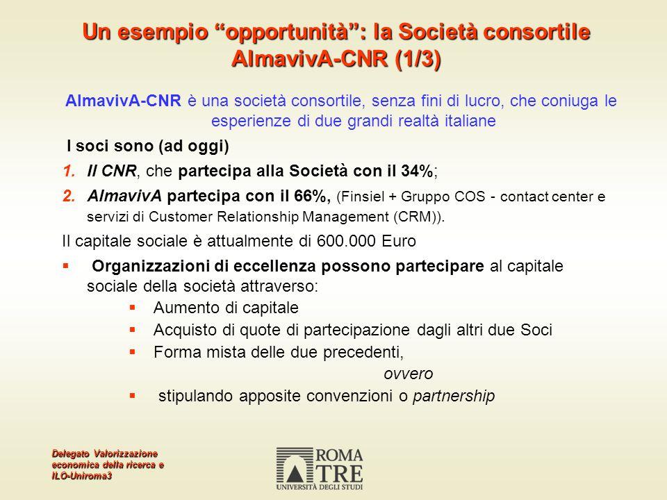 Delegato Valorizzazione economica della ricerca e ILO-Uniroma3 Un esempio opportunità: la Società consortile AlmavivA-CNR (1/3) AlmavivA-CNR è una società consortile, senza fini di lucro, che coniuga le esperienze di due grandi realtà italiane I soci sono (ad oggi) 1.Il CNR, che partecipa alla Società con il 34%; 2.AlmavivA partecipa con il 66%, (Finsiel + Gruppo COS - contact center e servizi di Customer Relationship Management (CRM)).