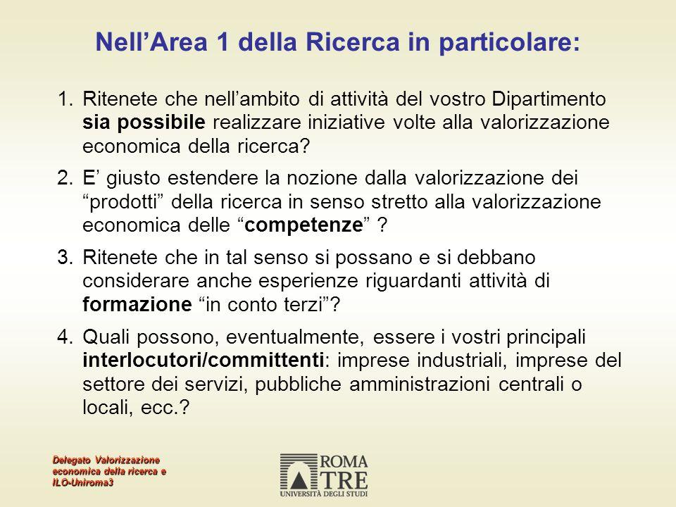 Delegato Valorizzazione economica della ricerca e ILO-Uniroma3 NellArea 1 della Ricerca in particolare: 1.Ritenete che nellambito di attività del vost