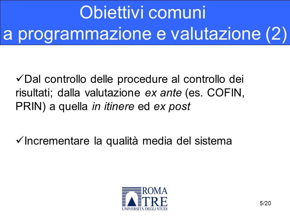 Dal controllo delle procedure al controllo dei risultati; dalla valutazione ex ante (es. COFIN, PRIN) a quella in itinere ed ex post Incrementare la q